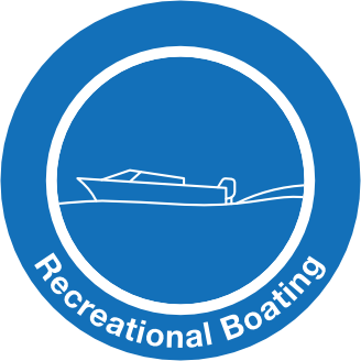 Recreational Boating